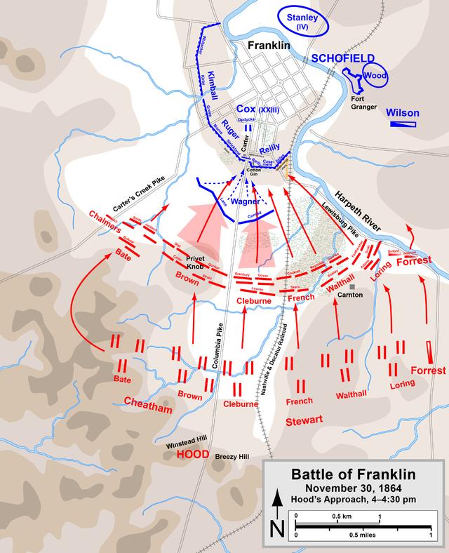 battle-of-franklin